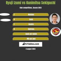 Ryuji Izumi vs Kunimitsu Sekiguchi h2h player stats
