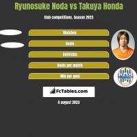 Ryunosuke Noda vs Takuya Honda h2h player stats