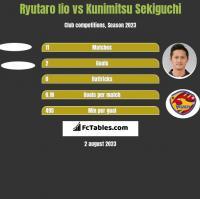 Ryutaro Iio vs Kunimitsu Sekiguchi h2h player stats