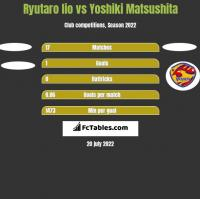 Ryutaro Iio vs Yoshiki Matsushita h2h player stats