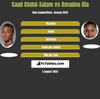 Saad Abdul-Salam vs Amadou Dia h2h player stats