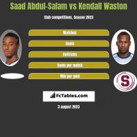 Saad Abdul-Salam vs Kendall Waston h2h player stats