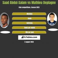 Saad Abdul-Salam vs Mathieu Deplagne h2h player stats