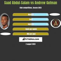 Saad Abdul-Salam vs Andrew Gutman h2h player stats