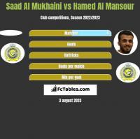 Saad Al Mukhaini vs Hamed Al Mansour h2h player stats