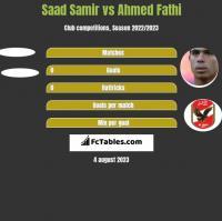 Saad Samir vs Ahmed Fathi h2h player stats