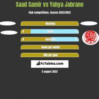 Saad Samir vs Yahya Jabrane h2h player stats