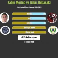 Sabin Merino vs Gaku Shibasaki h2h player stats