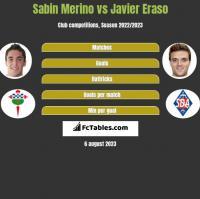 Sabin Merino vs Javier Eraso h2h player stats