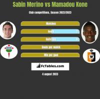 Sabin Merino vs Mamadou Kone h2h player stats