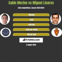 Sabin Merino vs Miguel Linares h2h player stats