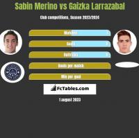 Sabin Merino vs Gaizka Larrazabal h2h player stats