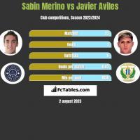 Sabin Merino vs Javier Aviles h2h player stats
