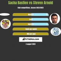 Sacha Bastien vs Steven Arnold h2h player stats