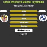 Sacha Bastien vs Michael Luyambula h2h player stats