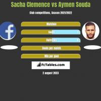 Sacha Clemence vs Aymen Souda h2h player stats