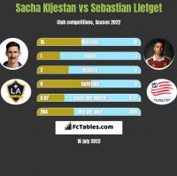 Sacha Kljestan vs Sebastian Lletget h2h player stats