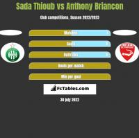 Sada Thioub vs Anthony Briancon h2h player stats