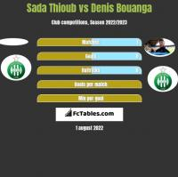 Sada Thioub vs Denis Bouanga h2h player stats