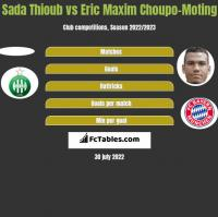 Sada Thioub vs Eric Maxim Choupo-Moting h2h player stats