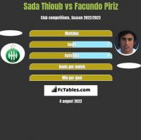 Sada Thioub vs Facundo Piriz h2h player stats