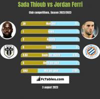 Sada Thioub vs Jordan Ferri h2h player stats