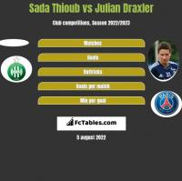 Sada Thioub vs Julian Draxler h2h player stats