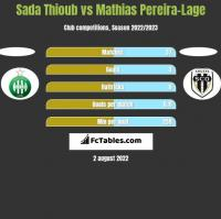 Sada Thioub vs Mathias Pereira-Lage h2h player stats