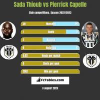 Sada Thioub vs Pierrick Capelle h2h player stats