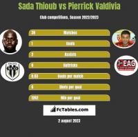 Sada Thioub vs Pierrick Valdivia h2h player stats