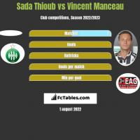 Sada Thioub vs Vincent Manceau h2h player stats