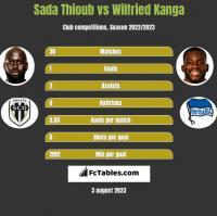 Sada Thioub vs Wilfried Kanga h2h player stats