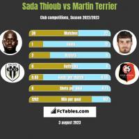 Sada Thioub vs Martin Terrier h2h player stats