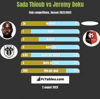Sada Thioub vs Jeremy Doku h2h player stats