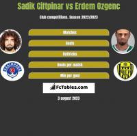 Sadik Ciftpinar vs Erdem Ozgenc h2h player stats