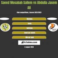 Saeed Mosabah Sallem vs Abdulla Jasem Ali h2h player stats