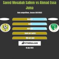 Saeed Mosabah Sallem vs Ahmad Essa Juma h2h player stats