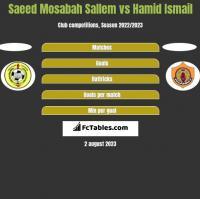 Saeed Mosabah Sallem vs Hamid Ismail h2h player stats