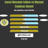 Saeed Mosabah Sallem vs Masoud Sulaiman Ahmed h2h player stats