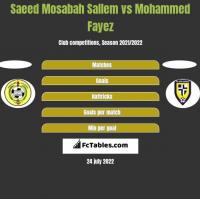 Saeed Mosabah Sallem vs Mohammed Fayez h2h player stats