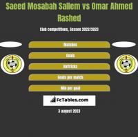 Saeed Mosabah Sallem vs Omar Ahmed Rashed h2h player stats