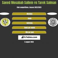 Saeed Mosabah Sallem vs Tarek Salman h2h player stats