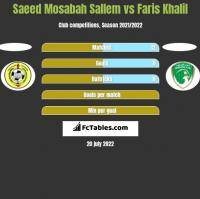 Saeed Mosabah Sallem vs Faris Khalil h2h player stats