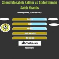 Saeed Mosabah Sallem vs Abdelrahman Saleh Khamis h2h player stats