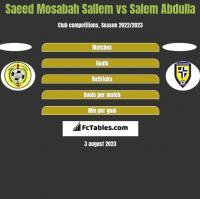 Saeed Mosabah Sallem vs Salem Abdulla h2h player stats