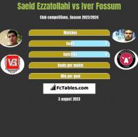 Saeid Ezzatollahi vs Iver Fossum h2h player stats