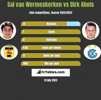 Sai van Wermeskerken vs Dirk Abels h2h player stats