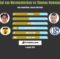 Sai van Wermeskerken vs Thomas Ouwejan h2h player stats