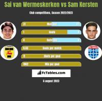 Sai van Wermeskerken vs Sam Kersten h2h player stats