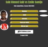 Said Ahmed Said vs Emile Samijn h2h player stats